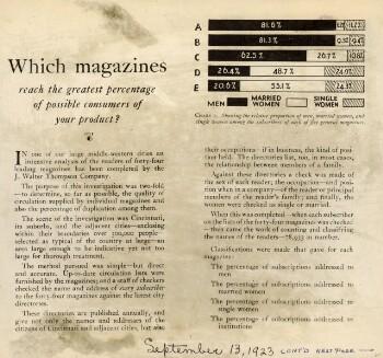 Which magazines